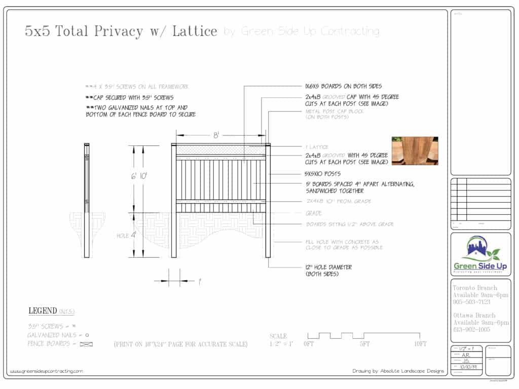 privacy fence with lattice compressed toronto